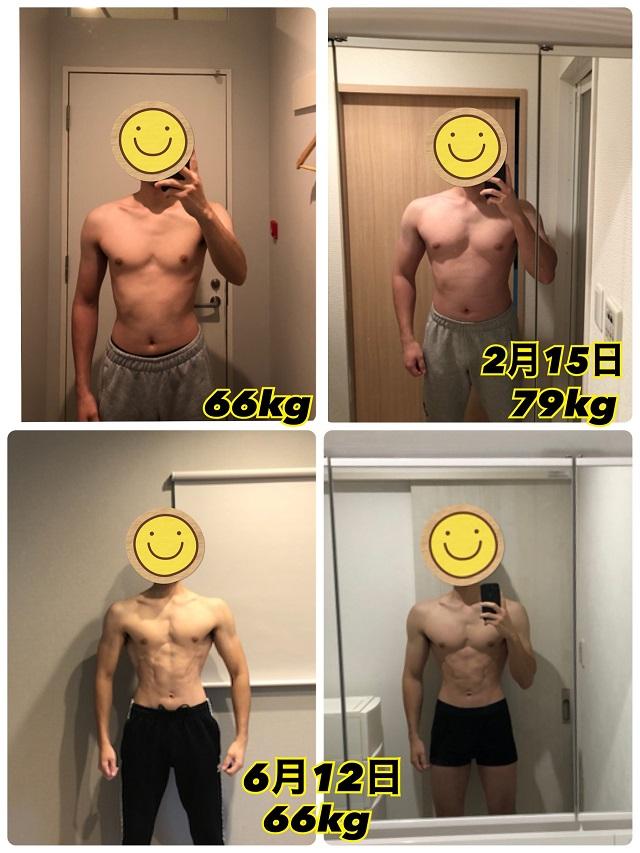 減量 身体の変化